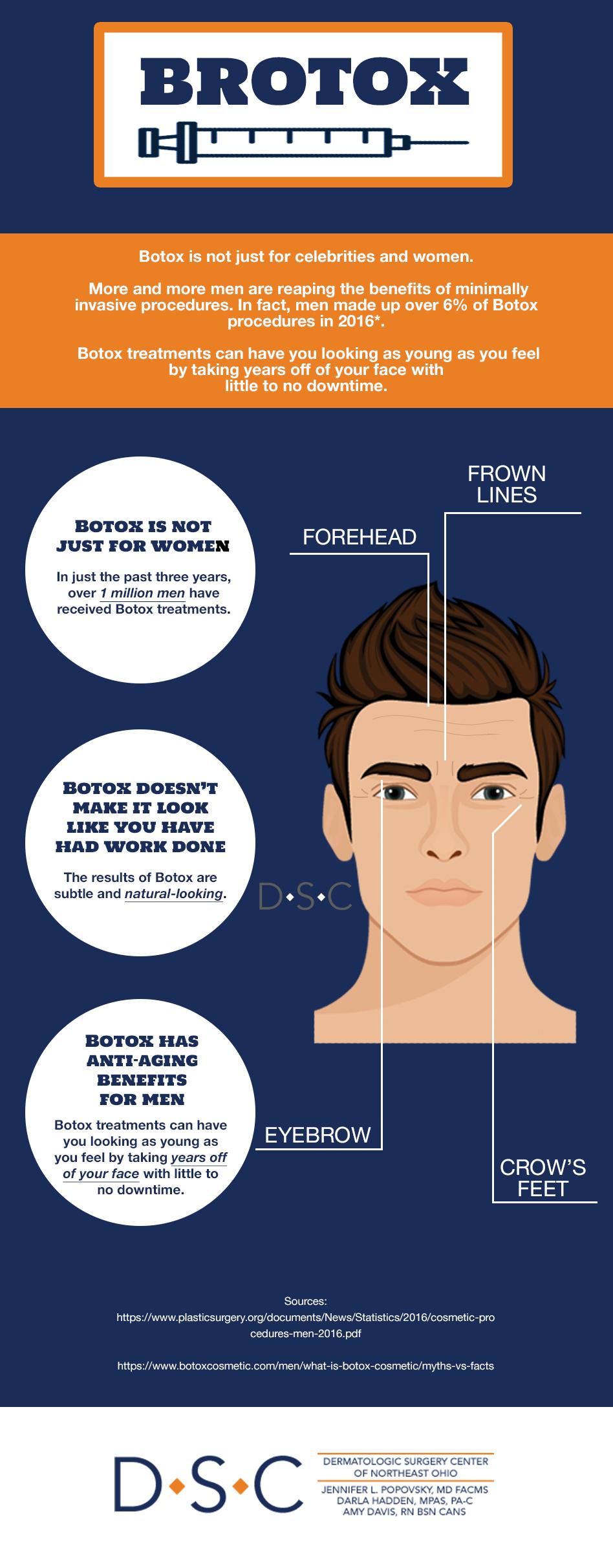 Botox for men medina